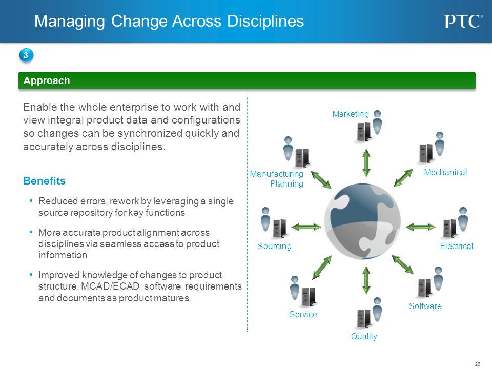Managing Change Across Disciplines