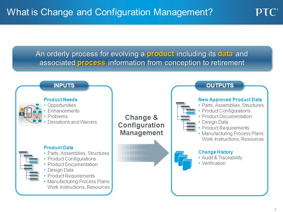 What is Change and Configuration Management