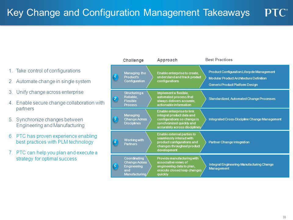 Key Change and Configuration Management Takeaways