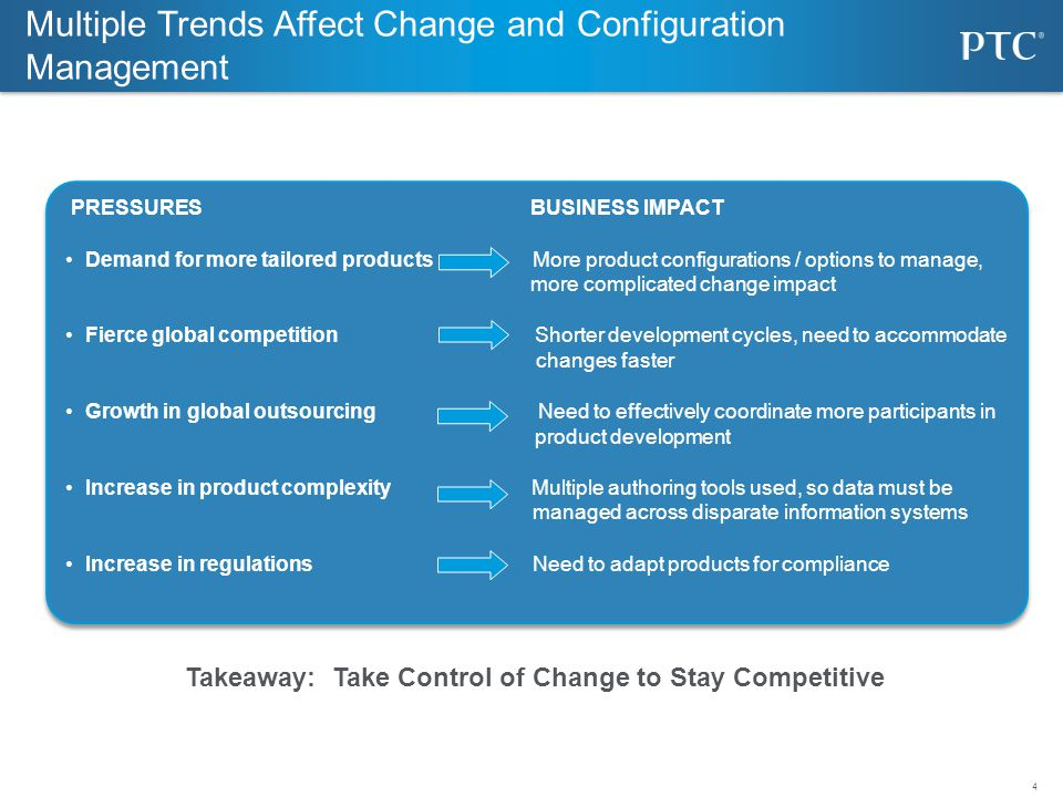 Multiple Trends Affect Change and Configuration Management