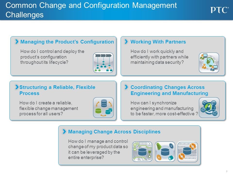 Common Change and Configuration Management Challenges