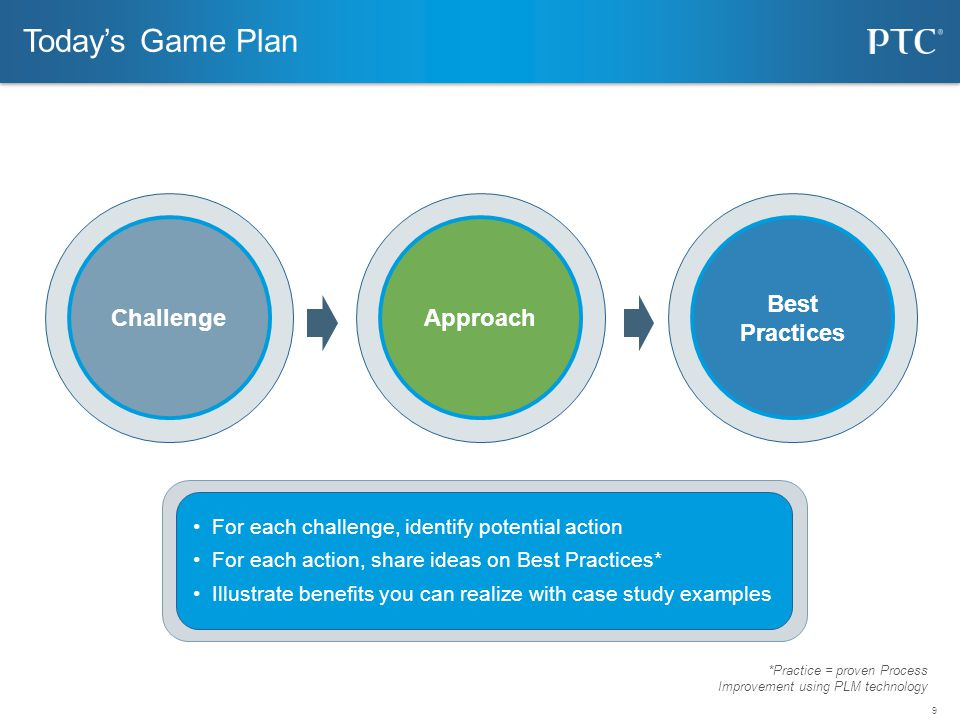 Today's Game Plan Challenge Approach Best Practices