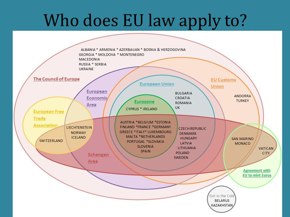 Who does EU law apply to