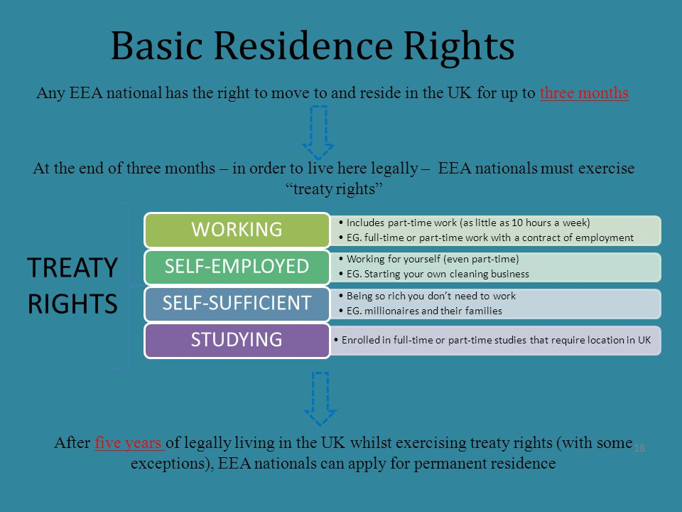 Basic Residence Rights