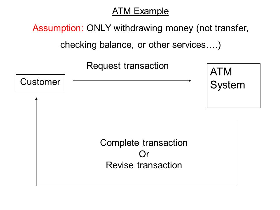 ATM Example Assumption: ONLY withdrawing money (not transfer, checking balance, or other services….)