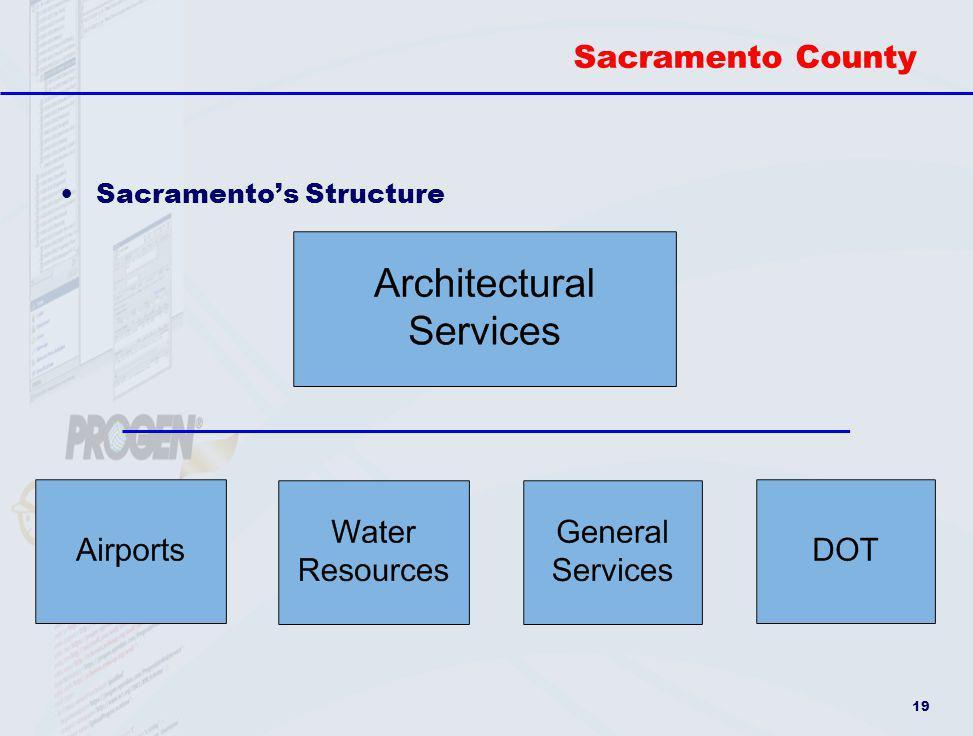 Sacramento County Sacramento's Structure