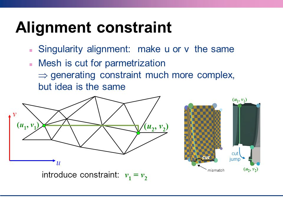 introduce constraint: v1 = v2