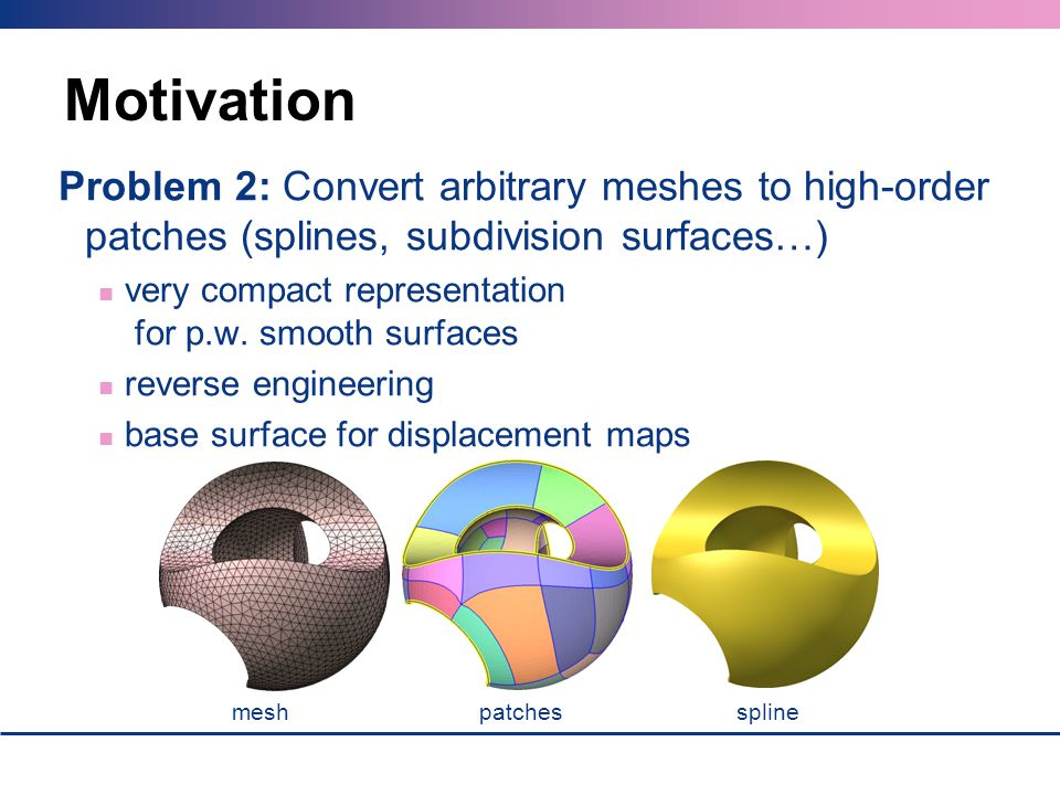 Motivation Problem 2: Convert arbitrary meshes to high-order patches (splines, subdivision surfaces…)