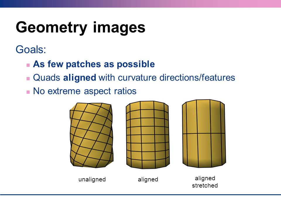 Geometry images Goals: As few patches as possible