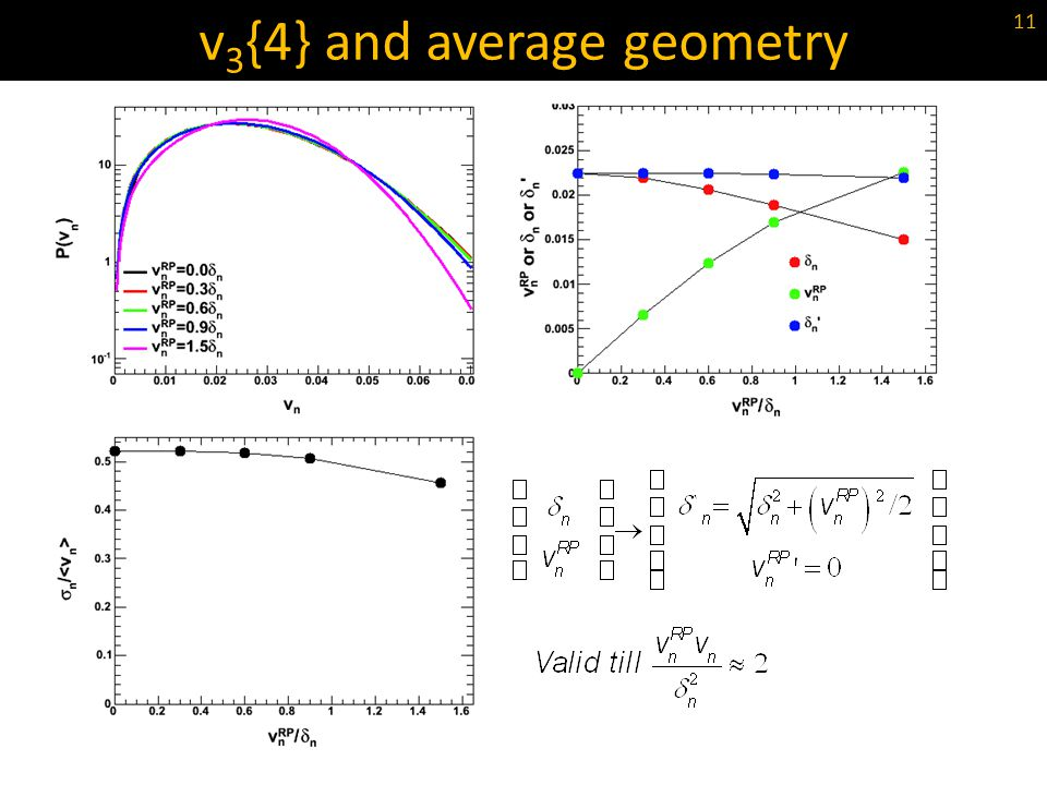 v3{4} and average geometry