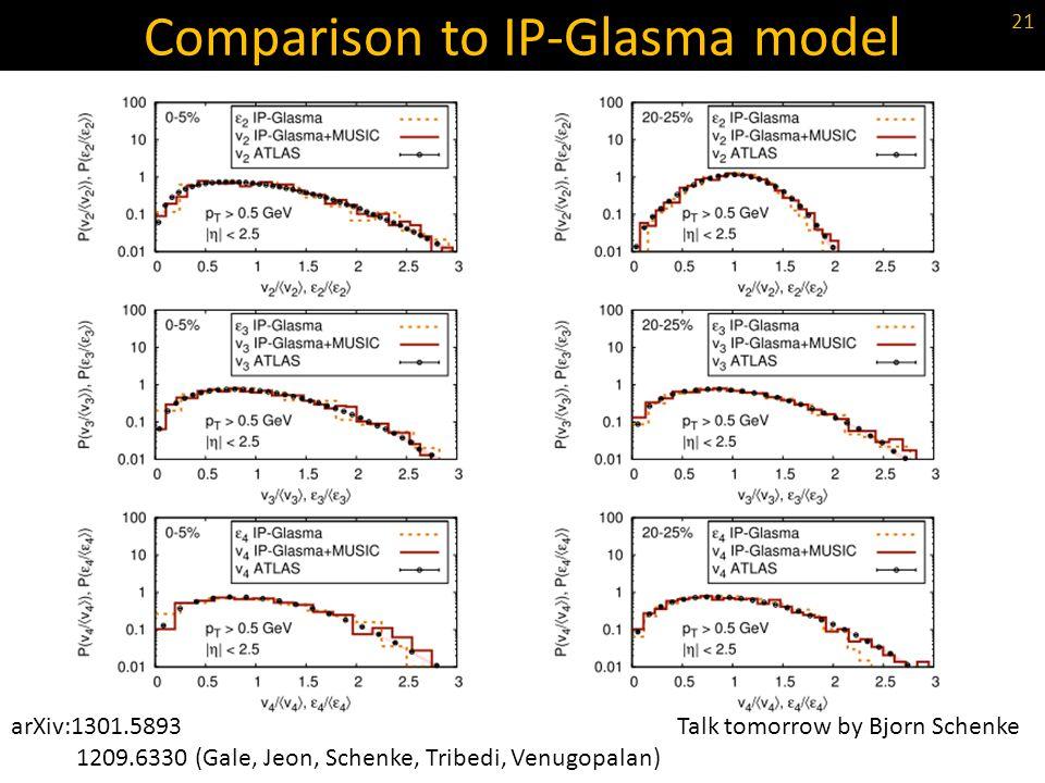 Comparison to IP-Glasma model