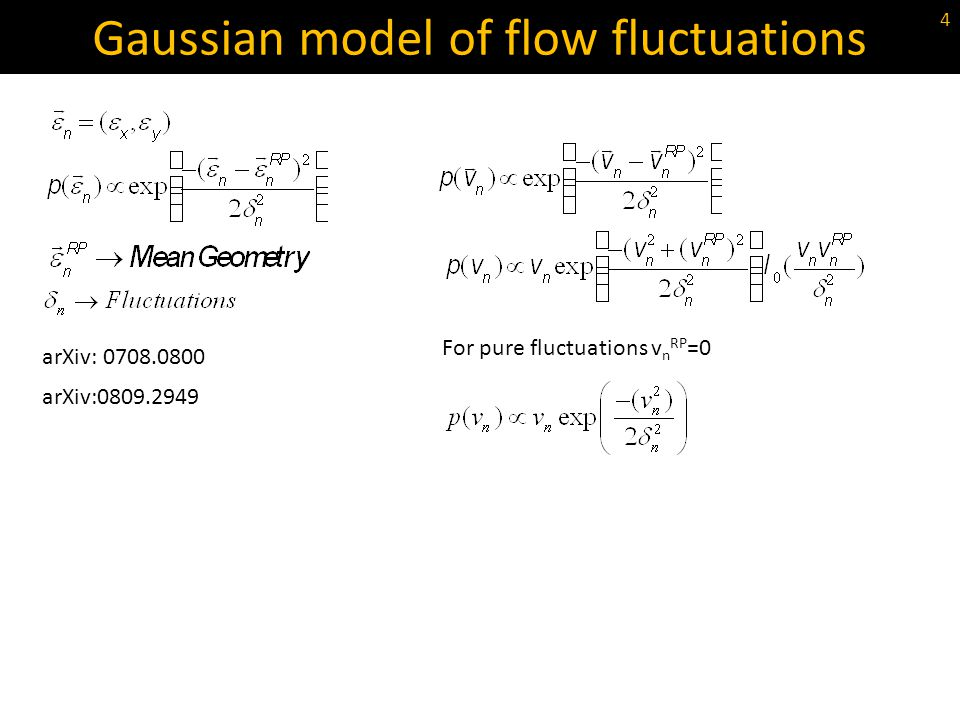Gaussian model of flow fluctuations