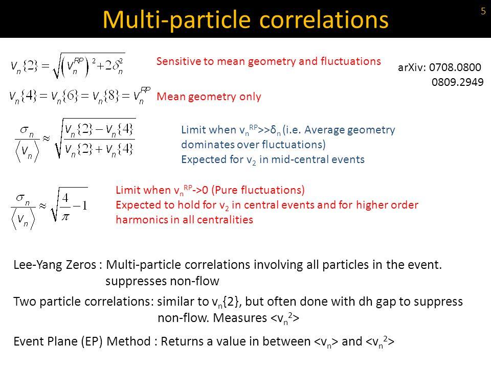 Multi-particle correlations