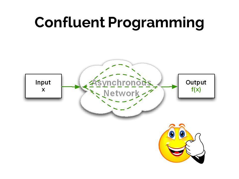 Confluent Programming