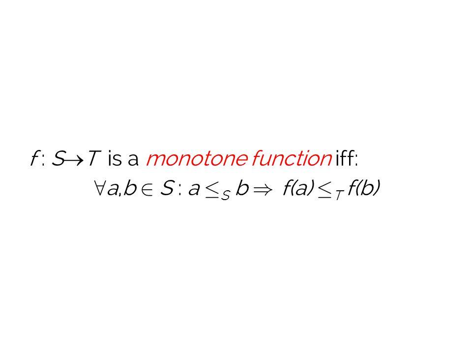 f : ST is a monotone function iff: 8a,b 2 S : a ·S b ) f(a) ·T f(b)
