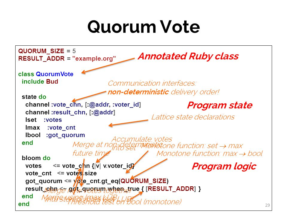 Quorum Vote Annotated Ruby class Program state Program logic