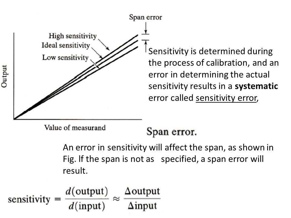 Sensitivity is determined during the process of calibration, and an error in determining the actual