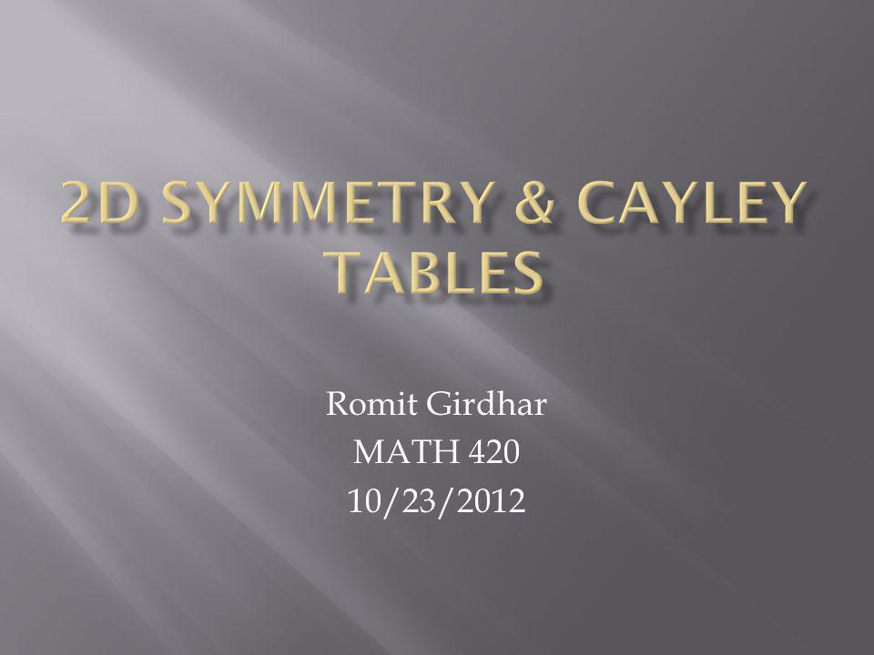 2D Symmetry & Cayley Tables