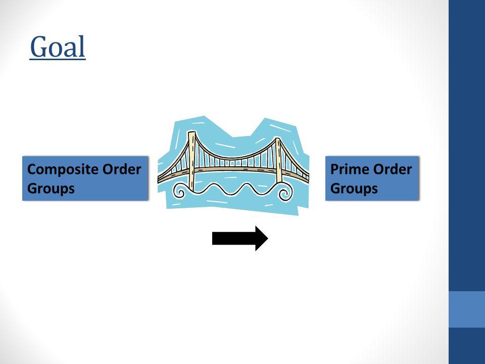 Goal Composite Order Groups Prime Order Groups