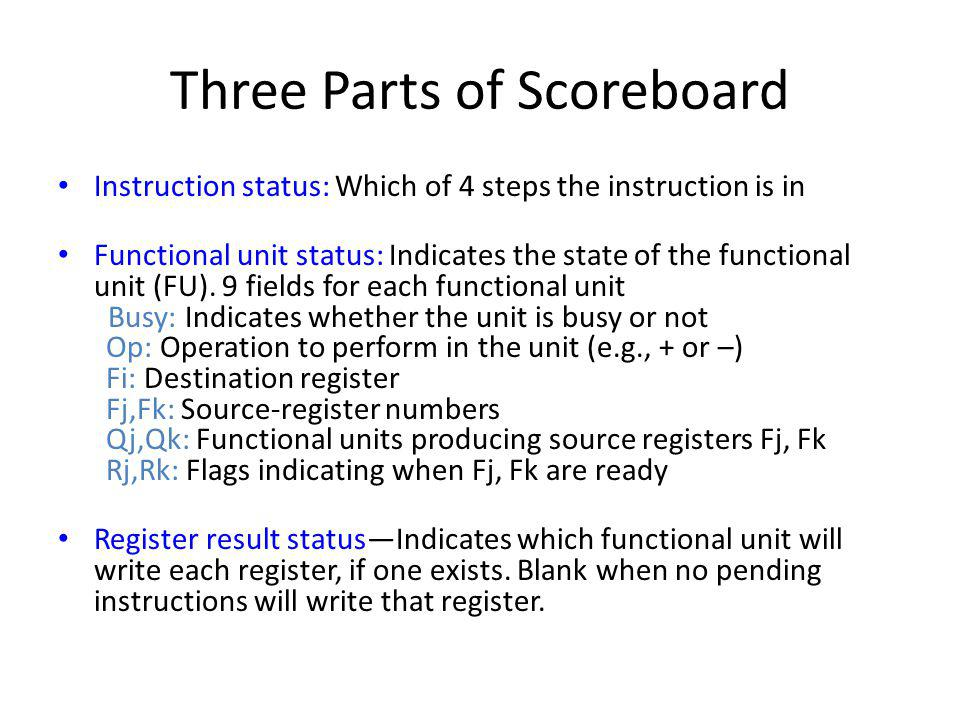 Three Parts of Scoreboard