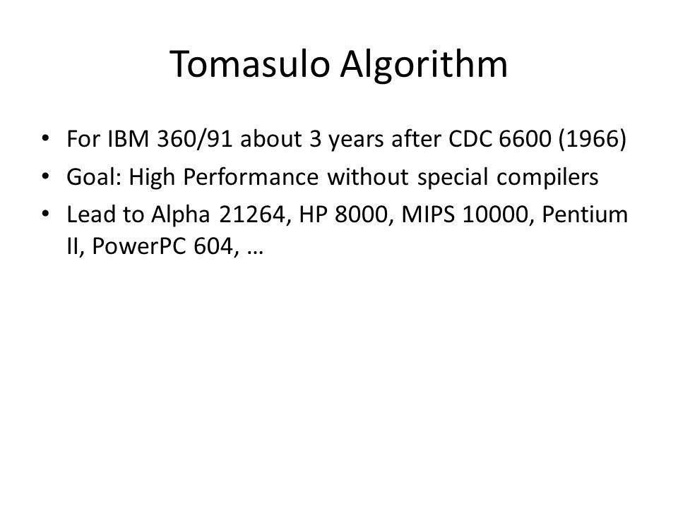Tomasulo Algorithm For IBM 360/91 about 3 years after CDC 6600 (1966)