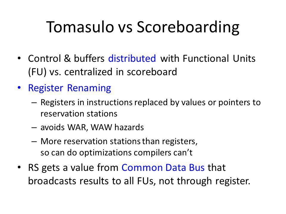 Tomasulo vs Scoreboarding