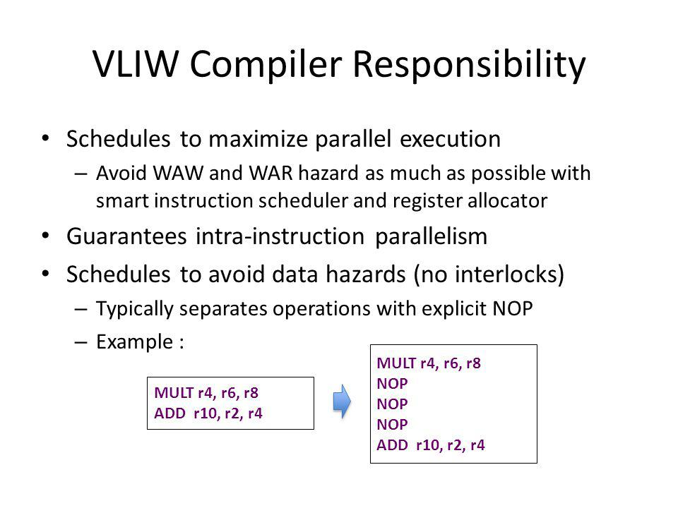 VLIW Compiler Responsibility