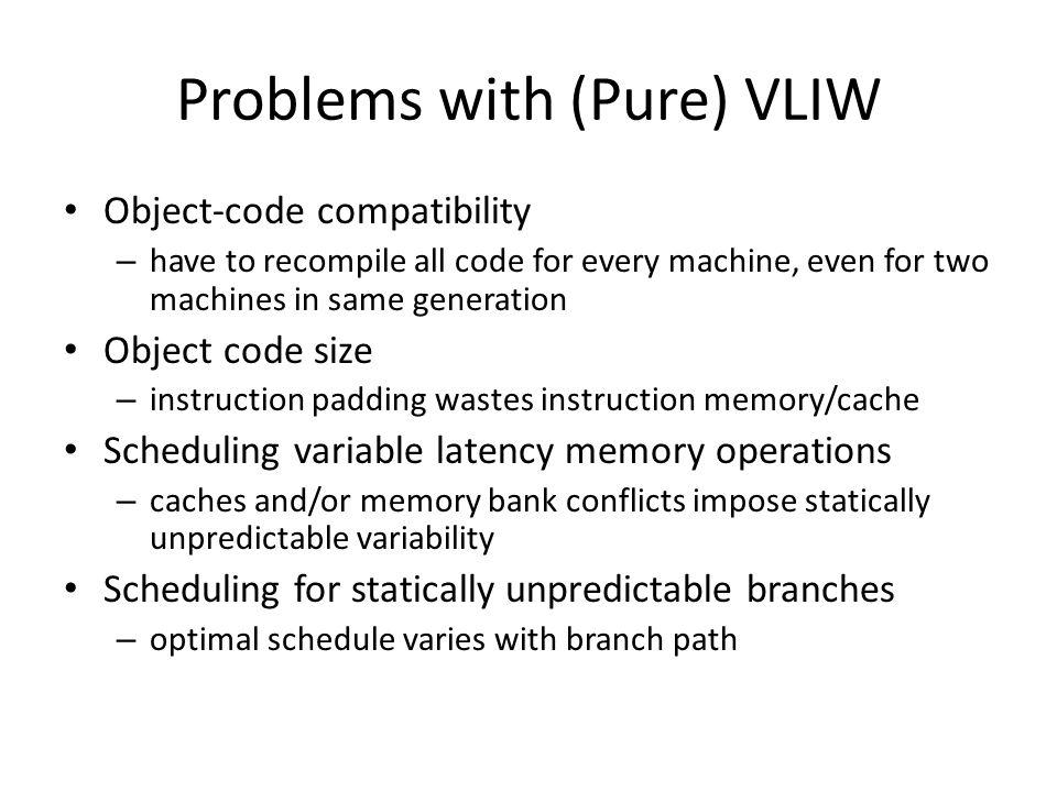 Problems with (Pure) VLIW