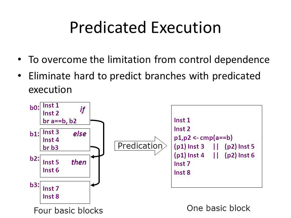 Predicated Execution To overcome the limitation from control dependence. Eliminate hard to predict branches with predicated execution.