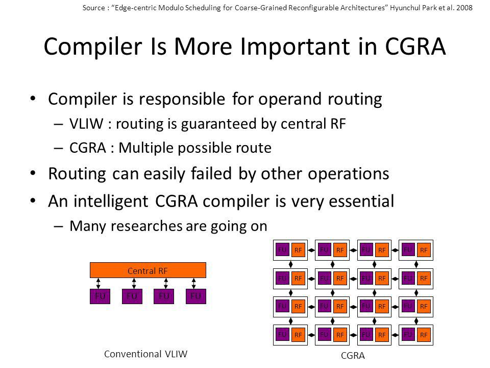 Compiler Is More Important in CGRA