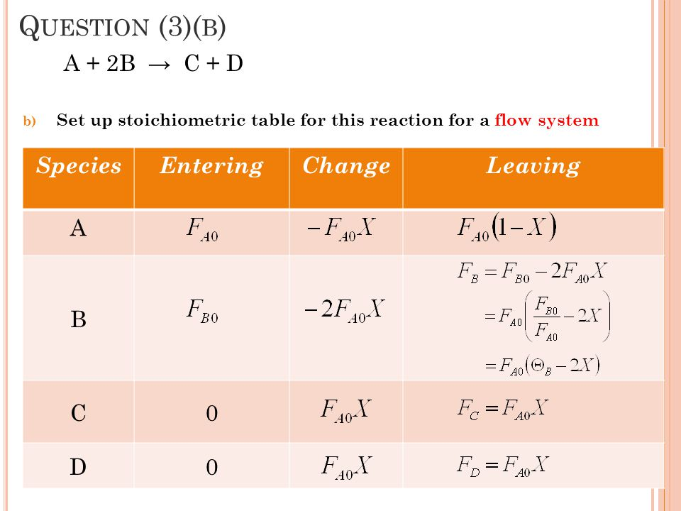 Question (3)(b) Species Entering Change Leaving A B C D A + 2B → C + D