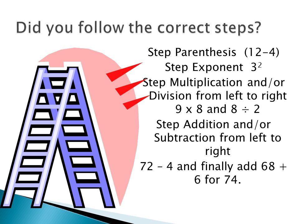 Did you follow the correct steps