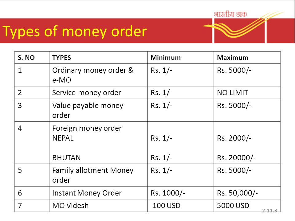 Types of money order 1 Ordinary money order & e-MO Rs. 1/- Rs. 5000/-