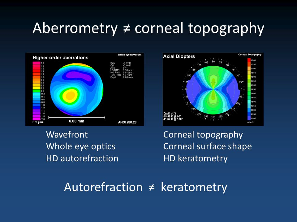 Aberrometry ≠ corneal topography