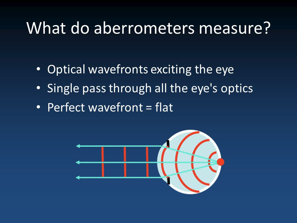 What do aberrometers measure