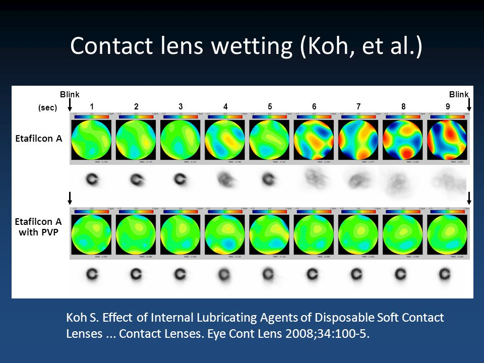 Contact lens wetting (Koh, et al.)