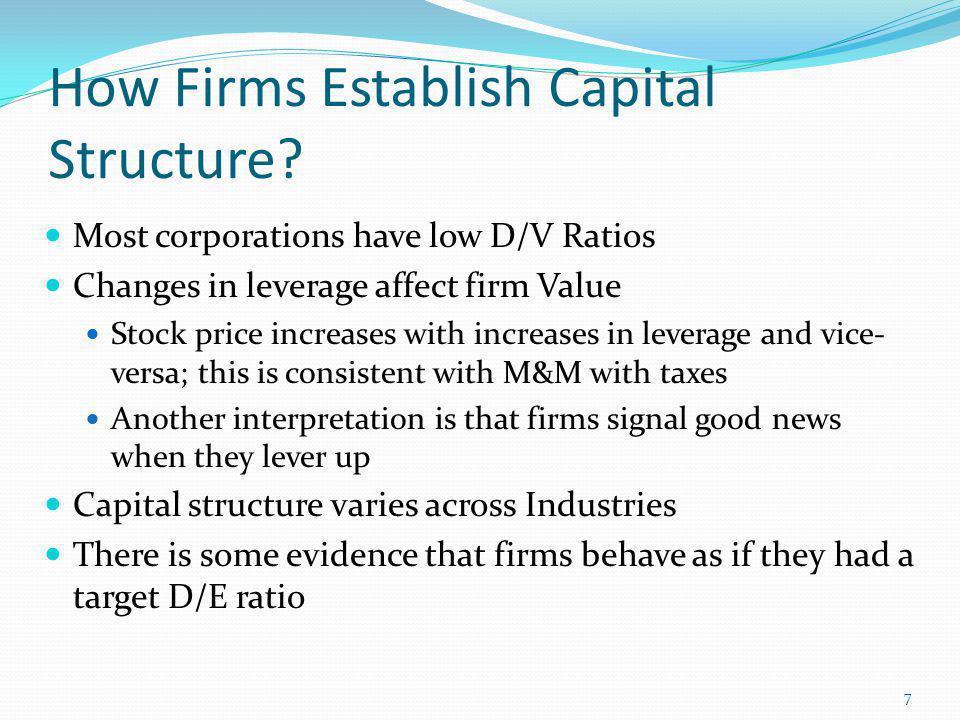 How Firms Establish Capital Structure