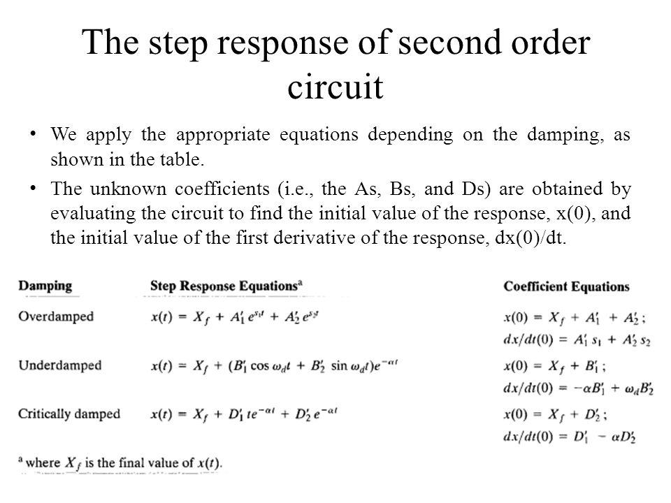 The step response of second order circuit