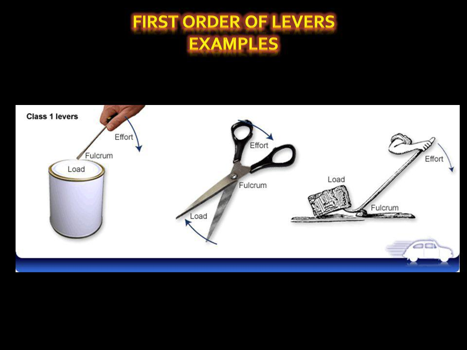 First order of levers Examples
