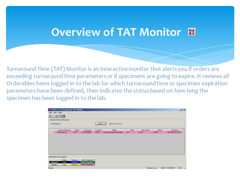 Overview of TAT Monitor