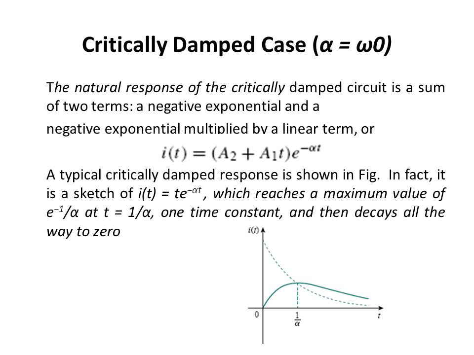 Critically Damped Case (α = ω0)