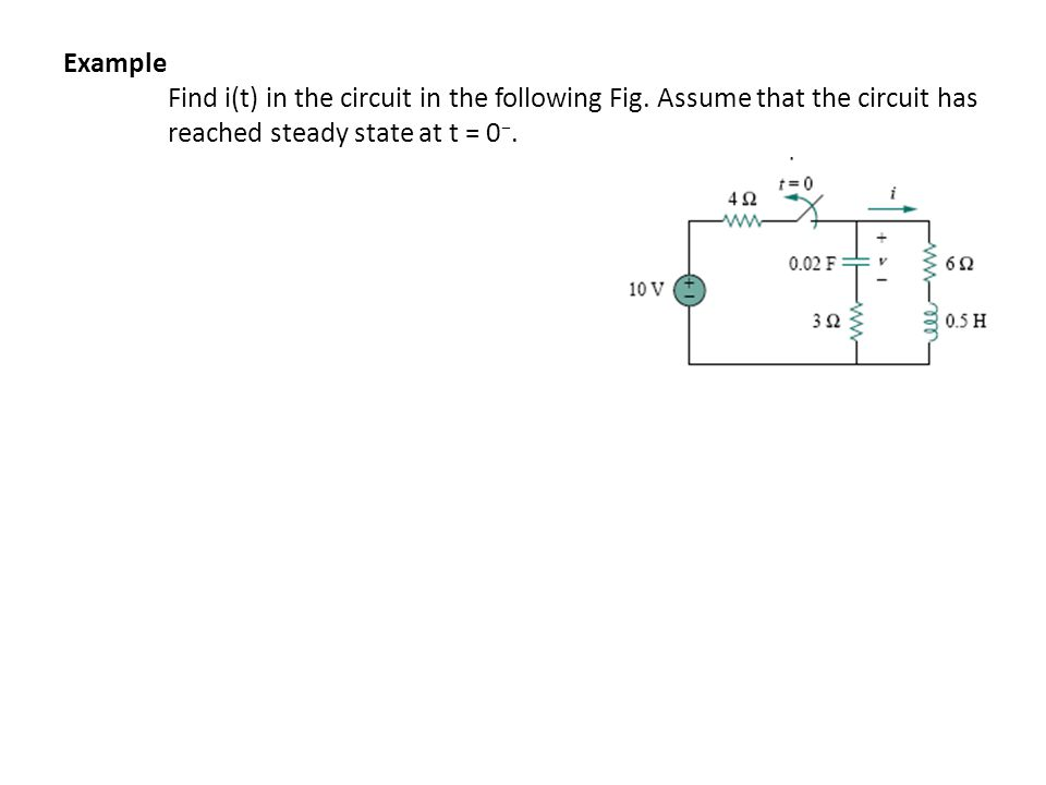 Example. Find i(t) in the circuit in the following Fig