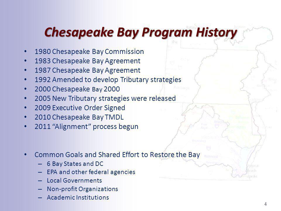Chesapeake Bay Program History
