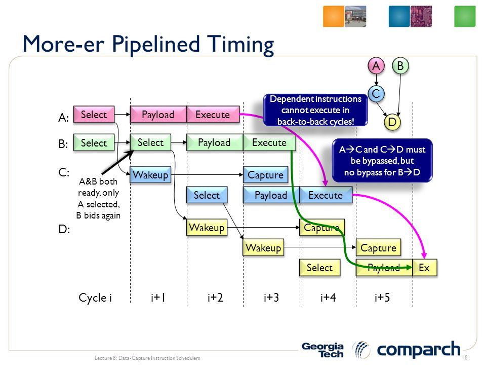More-er Pipelined Timing