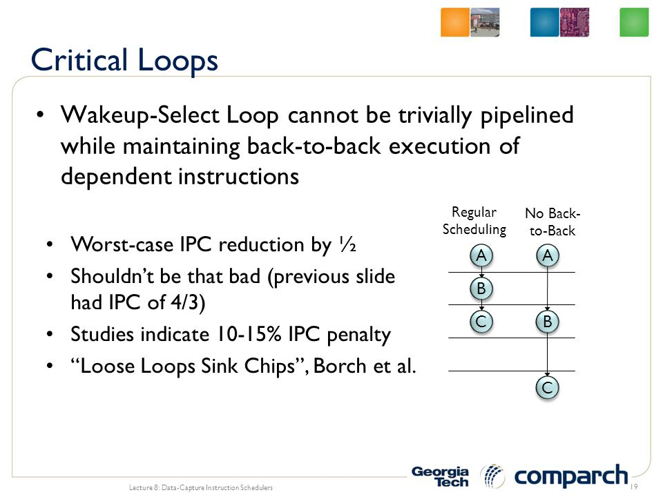Critical Loops Wakeup-Select Loop cannot be trivially pipelined while maintaining back-to-back execution of dependent instructions.