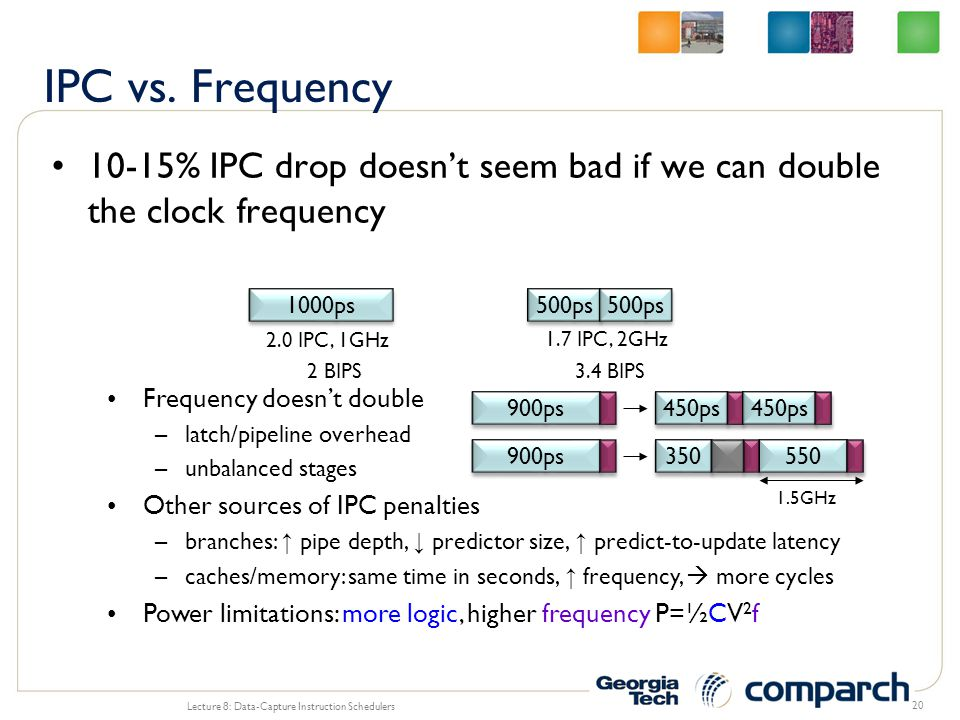 IPC vs. Frequency 10-15% IPC drop doesn't seem bad if we can double the clock frequency. 1000ps. 500ps.