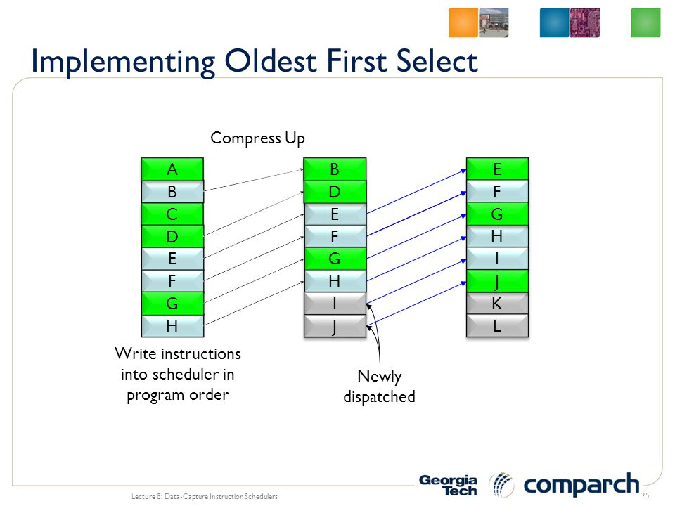Implementing Oldest First Select