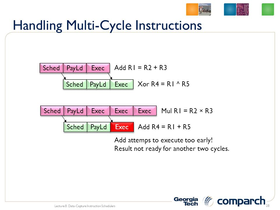 Handling Multi-Cycle Instructions