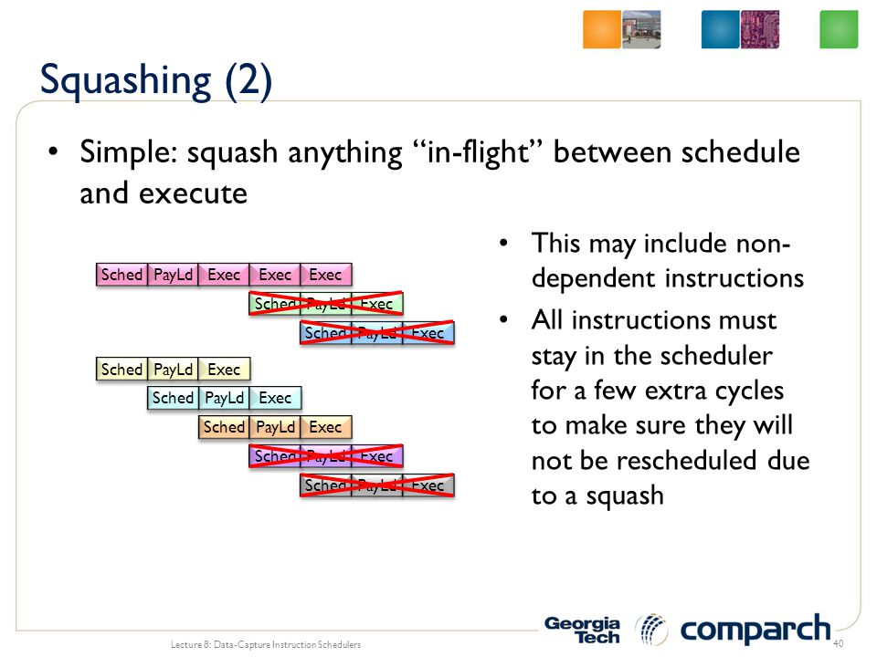 Squashing (2) Simple: squash anything in-flight between schedule and execute. This may include non-dependent instructions.