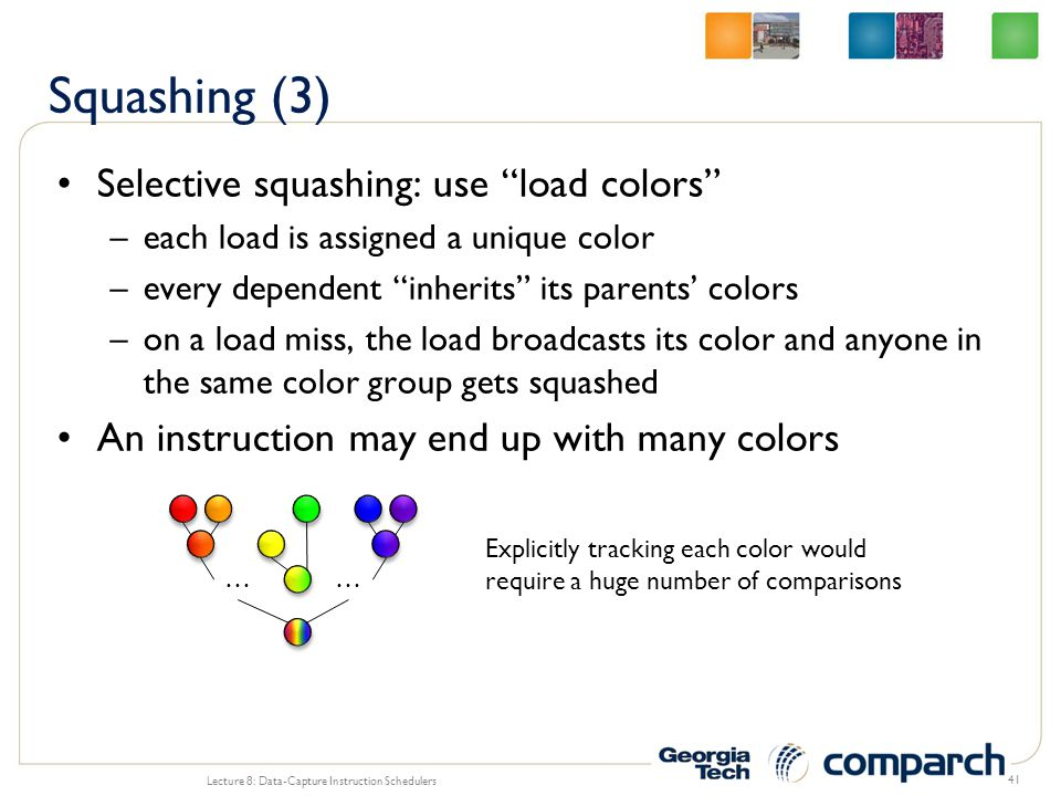 Squashing (3) Selective squashing: use load colors